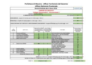 Comune castellumberto me it sito ufficiale del comune di for Camera dei deputati sito ufficiale