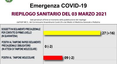 COVID-19 – RIEPILOGO SANITARIO DEL 03 MARZO 2021