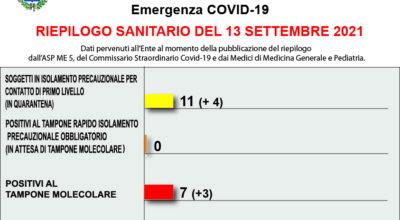 COVID-19 – RIEPILOGO SANITARIO DEL 13 SETTEMBRE 2021