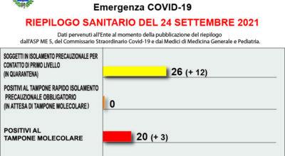 COVID-19 – RIEPILOGO SANITARIO DEL 24 SETTEMBRE 2021