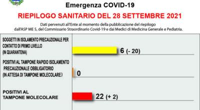 COVID-19 – RIEPILOGO SANITARIO DEL 28 SETTEMBRE 2021