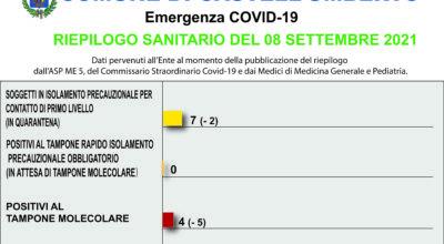 COVID-19 – RIEPILOGO SANITARIO DEL 08 SETTEMBRE 2021